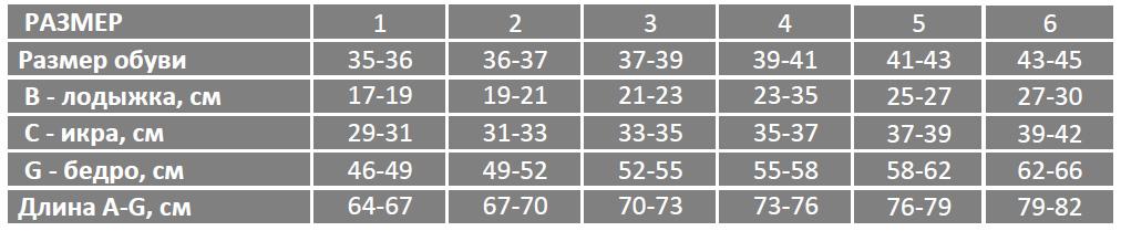Таблица размеров для Колготки антиварикозные Ergoforma 2 класс компрессии 121 в Интернет-магазине Ортоплюс!
